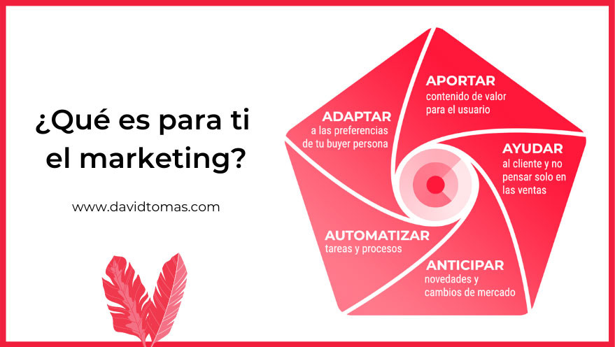 Que-es-para-ti-el-marketing